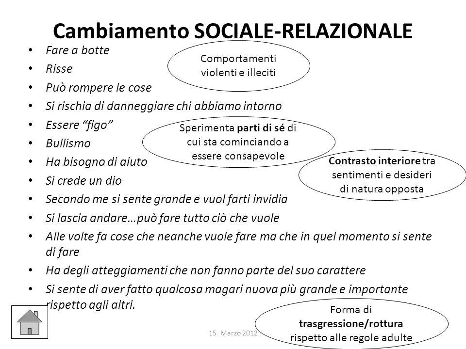 Cambiamento SOCIALE-RELAZIONALE
