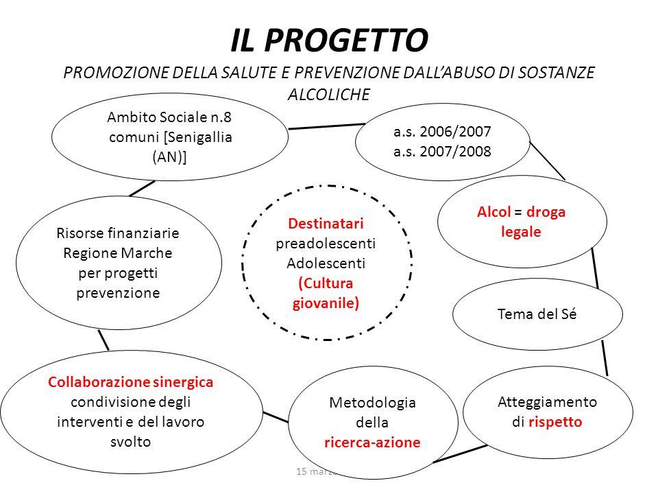 IL PROGETTO PROMOZIONE DELLA SALUTE E PREVENZIONE DALL'ABUSO DI SOSTANZE ALCOLICHE