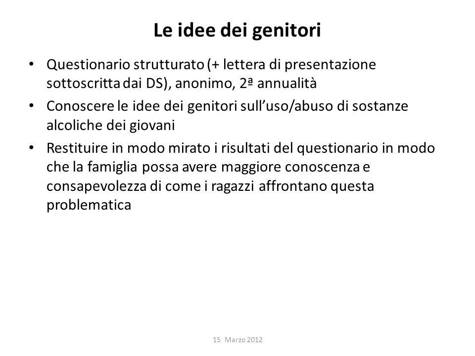 Le idee dei genitori Questionario strutturato (+ lettera di presentazione sottoscritta dai DS), anonimo, 2ª annualità.