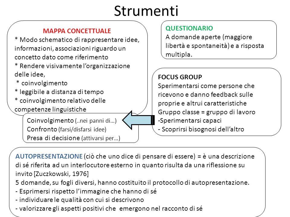 Strumenti QUESTIONARIO MAPPA CONCETTUALE