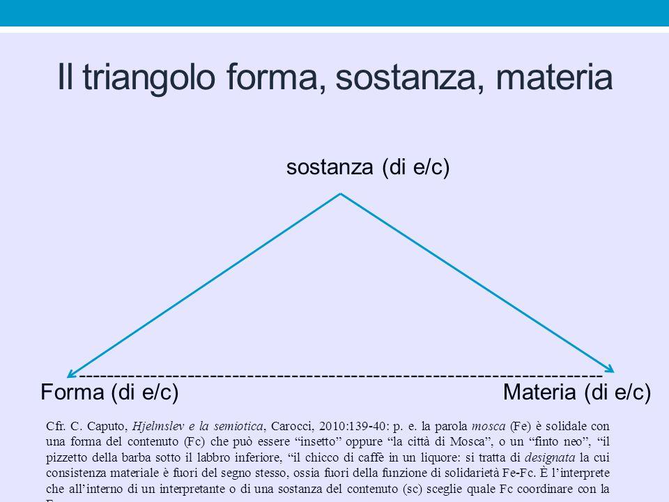 Il triangolo forma, sostanza, materia