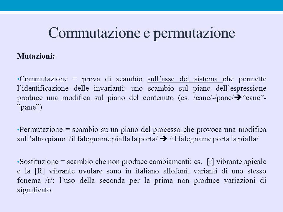 Commutazione e permutazione