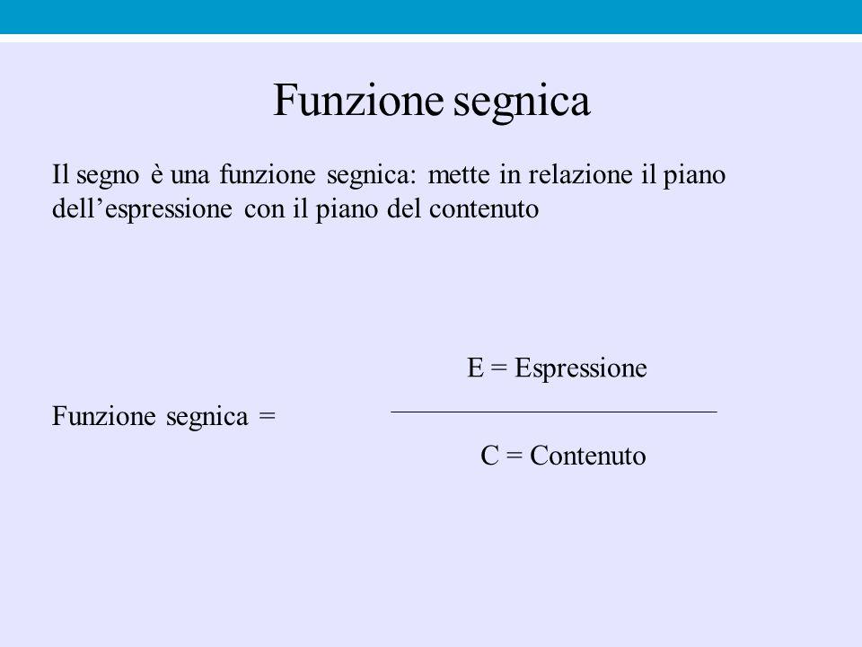 Funzione segnica Il segno è una funzione segnica: mette in relazione il piano dell'espressione con il piano del contenuto.