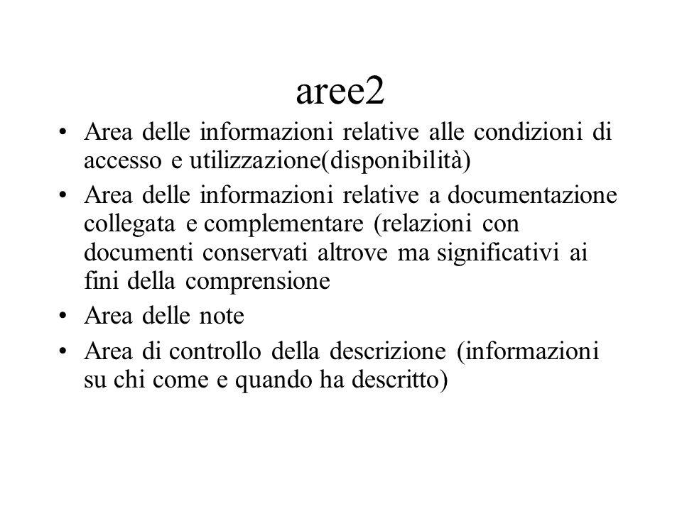 aree2 Area delle informazioni relative alle condizioni di accesso e utilizzazione(disponibilità)