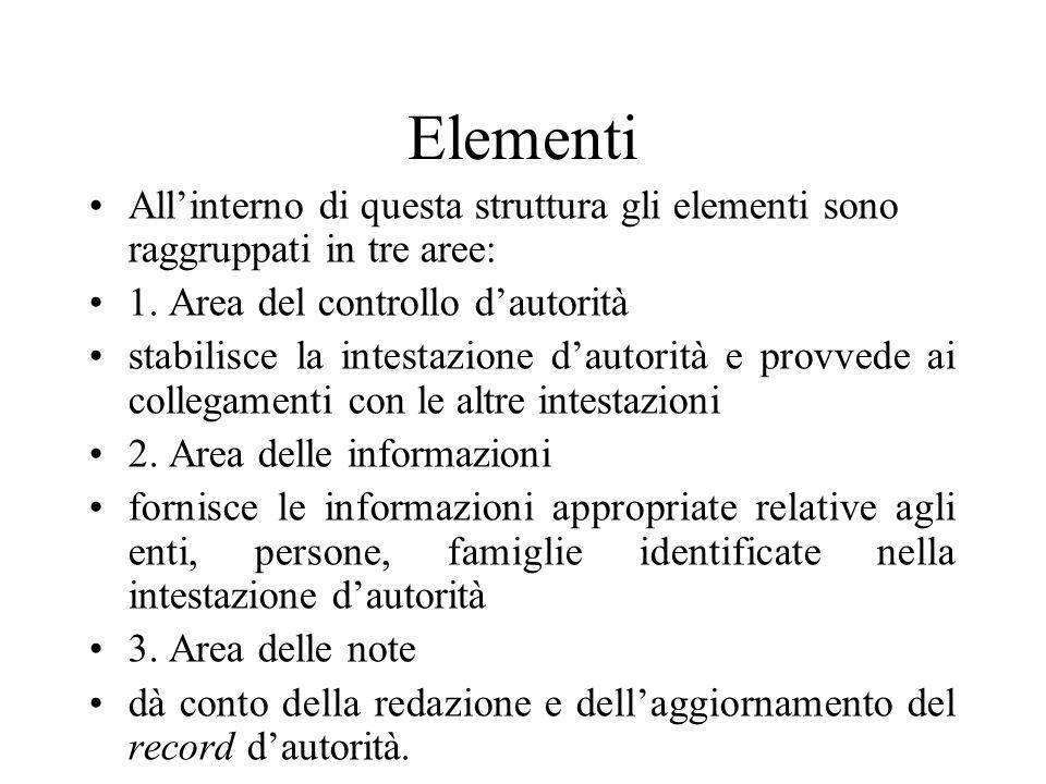 Elementi All'interno di questa struttura gli elementi sono raggruppati in tre aree: 1. Area del controllo d'autorità.