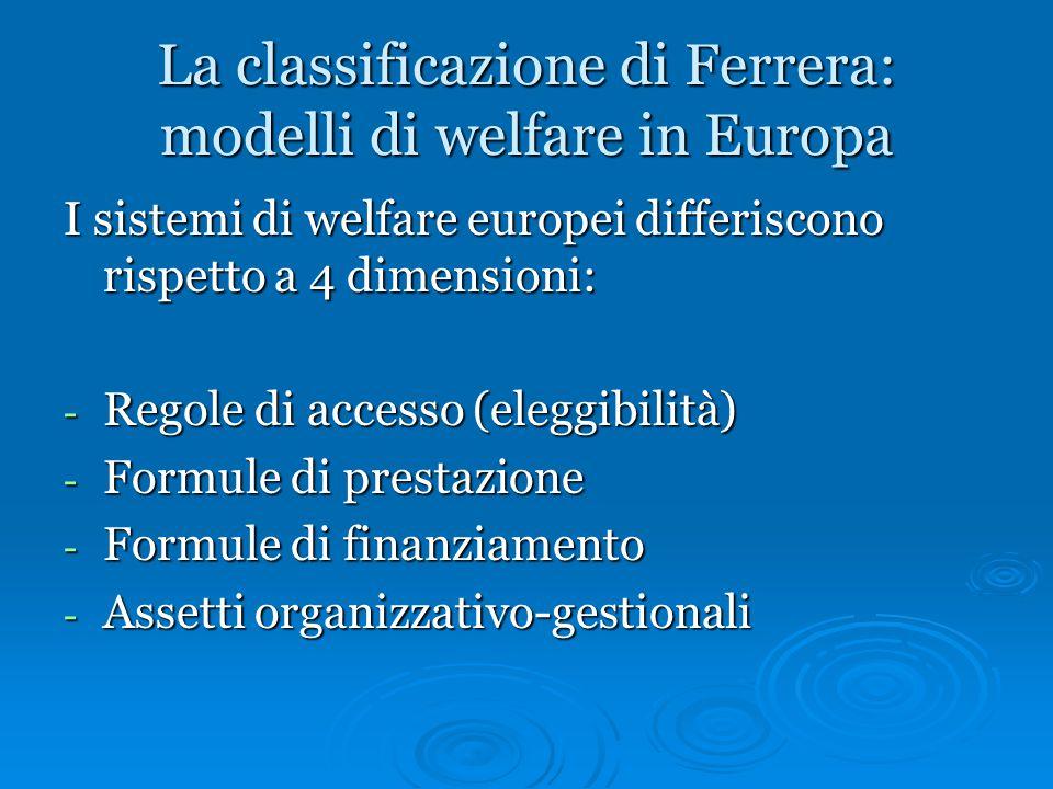 La classificazione di Ferrera: modelli di welfare in Europa