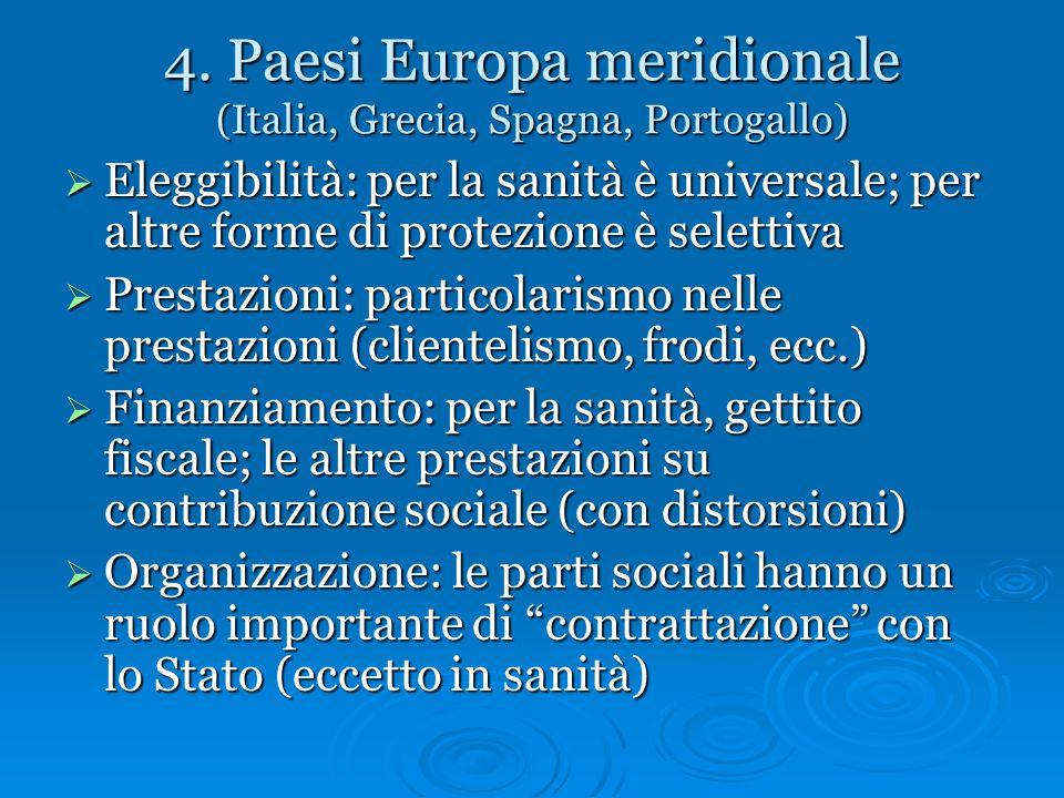 4. Paesi Europa meridionale (Italia, Grecia, Spagna, Portogallo)