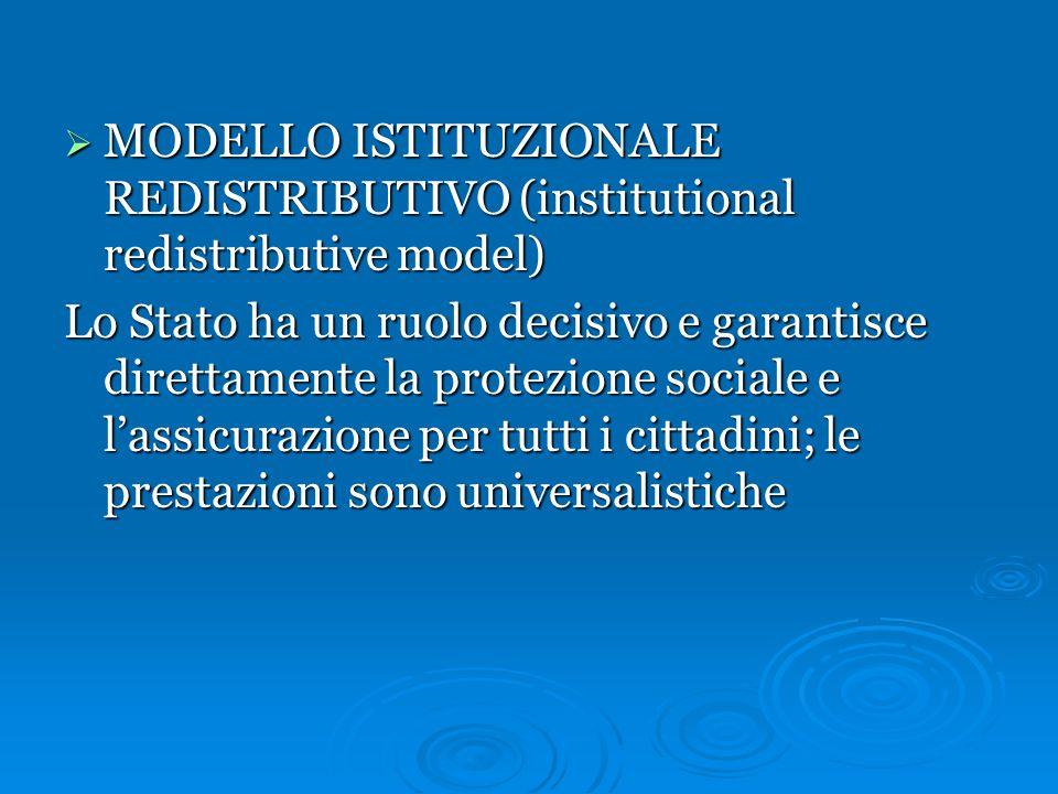 MODELLO ISTITUZIONALE REDISTRIBUTIVO (institutional redistributive model)