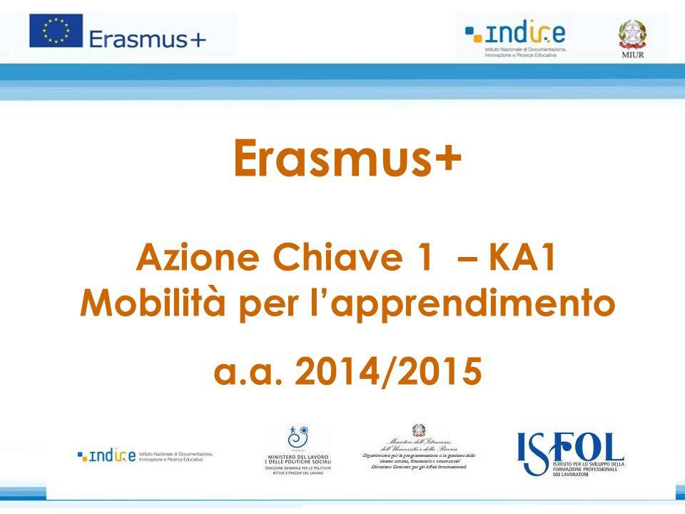 Erasmus+ Azione Chiave 1 – KA1 Mobilità per l'apprendimento a. a
