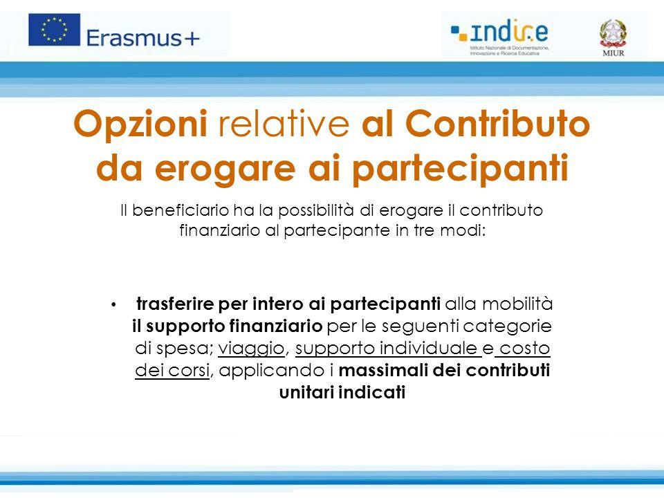 Opzioni relative al Contributo da erogare ai partecipanti
