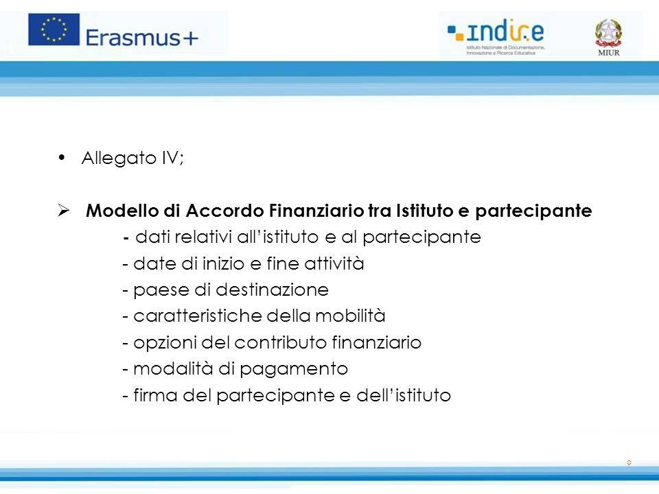 Allegato IV; Modello di Accordo Finanziario tra Istituto e partecipante. - dati relativi all'istituto e al partecipante.