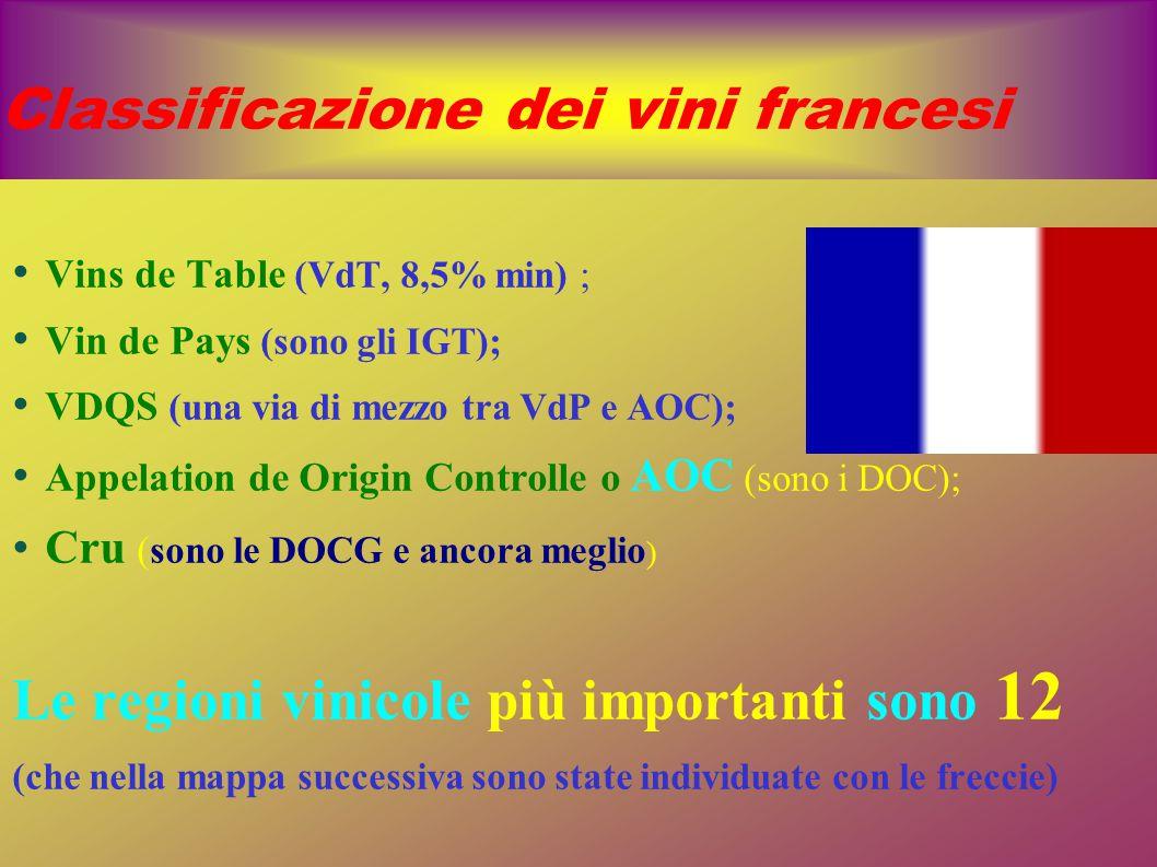 Classificazione dei vini francesi