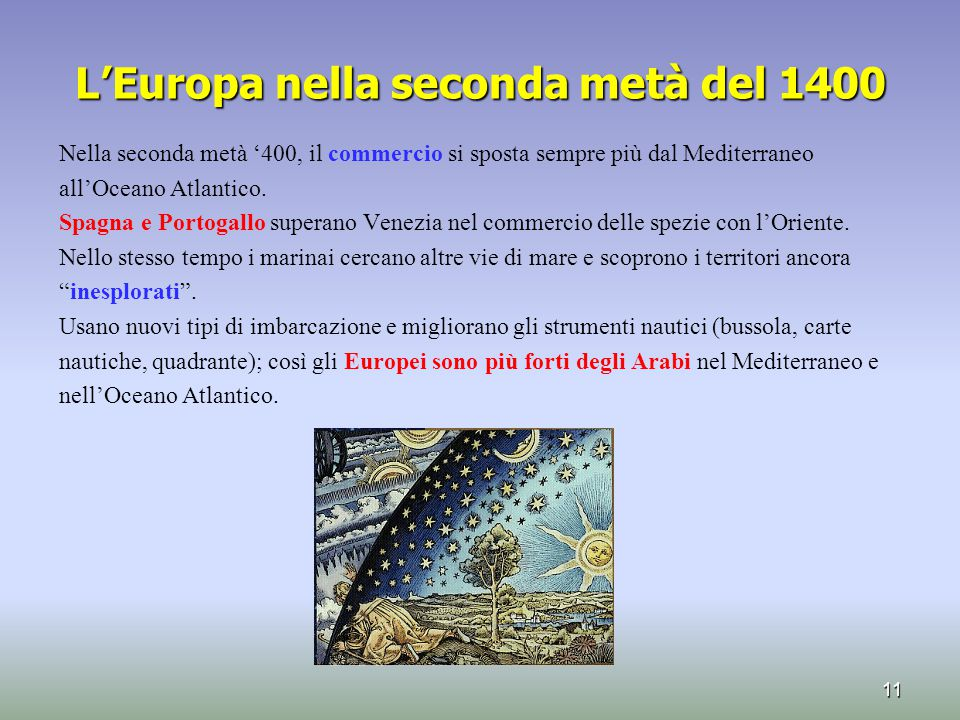 L'Europa nella seconda metà del 1400