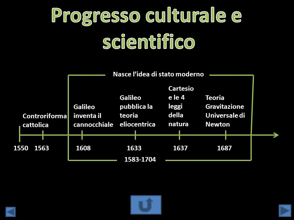 Progresso culturale e scientifico