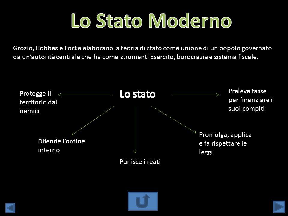 Lo Stato Moderno Lo stato