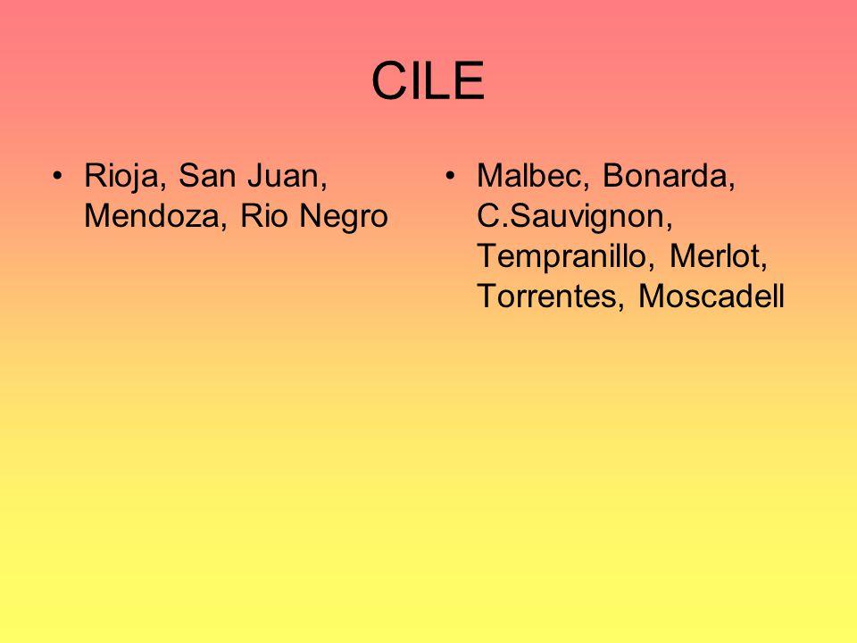 CILE Rioja, San Juan, Mendoza, Rio Negro