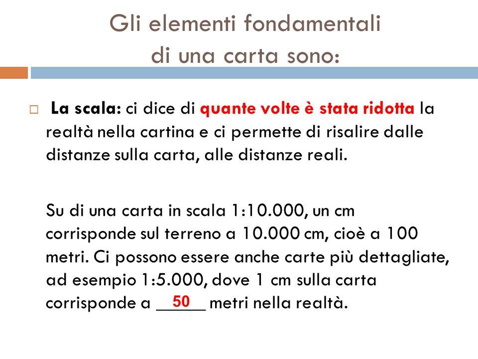 Gli elementi fondamentali di una carta sono: