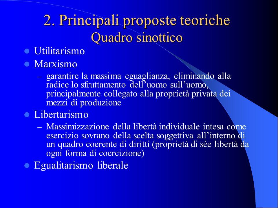 2. Principali proposte teoriche Quadro sinottico
