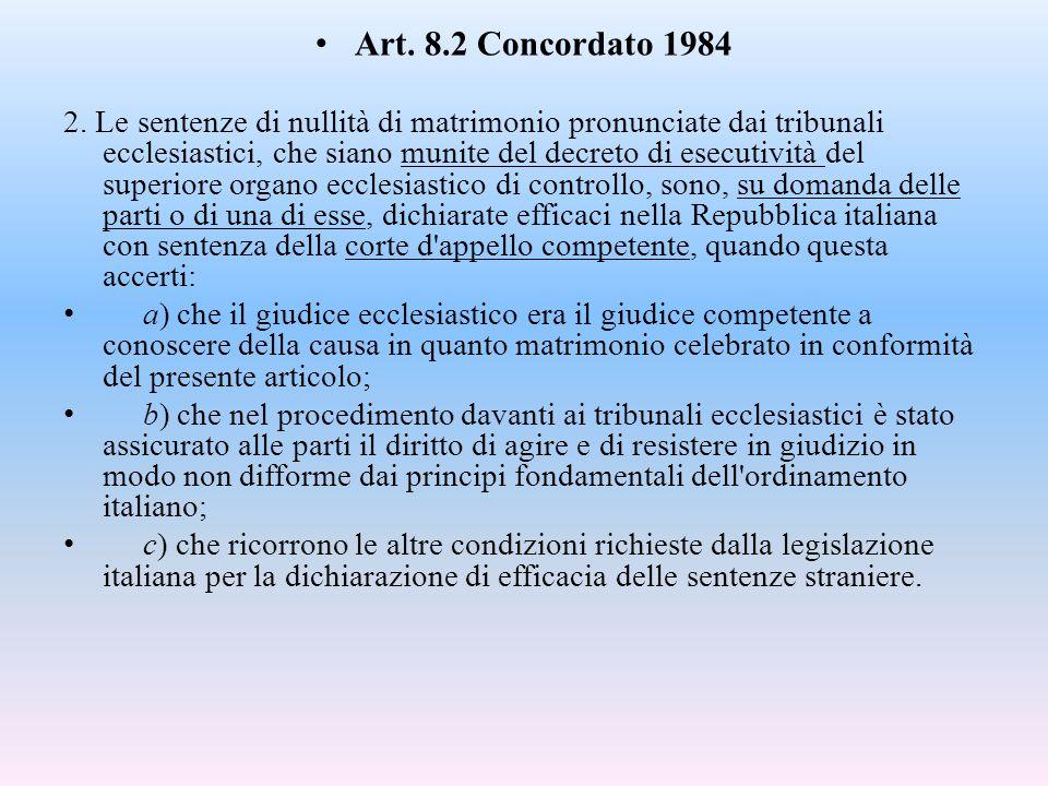 Art. 8.2 Concordato 1984