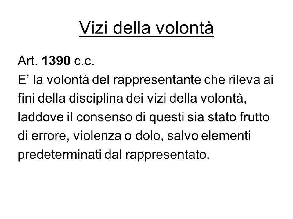 Vizi della volontà Art. 1390 c.c.
