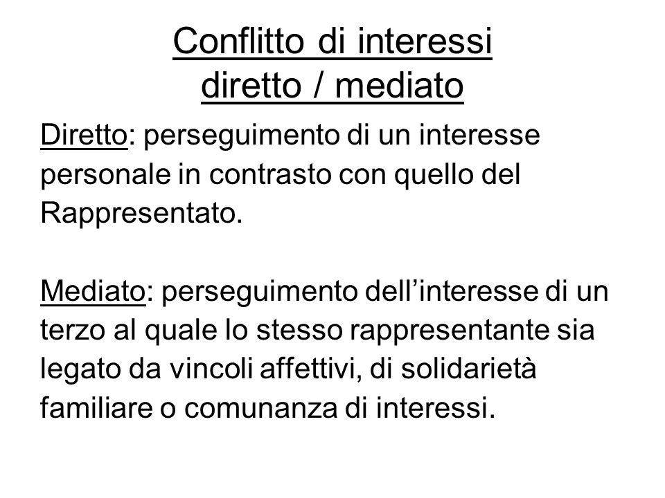 Conflitto di interessi diretto / mediato