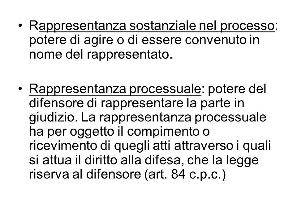 Rappresentanza sostanziale nel processo: potere di agire o di essere convenuto in nome del rappresentato.