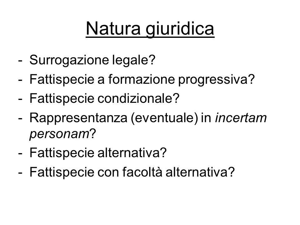 Natura giuridica Surrogazione legale