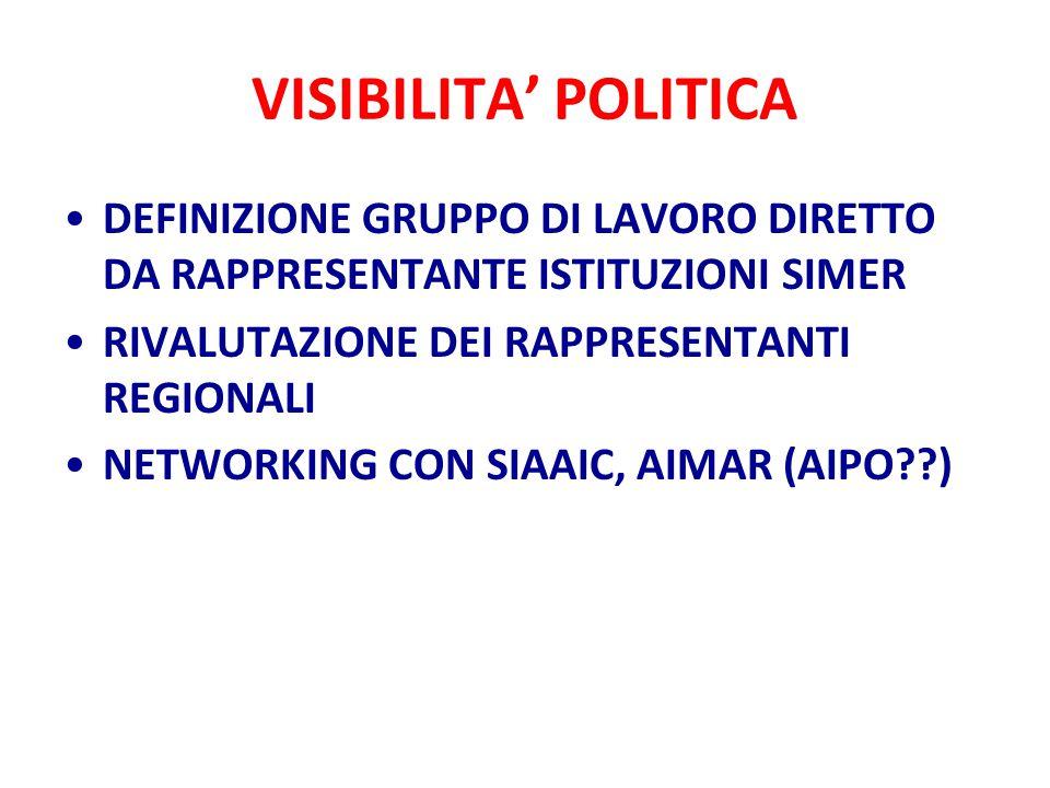 VISIBILITA' POLITICA DEFINIZIONE GRUPPO DI LAVORO DIRETTO DA RAPPRESENTANTE ISTITUZIONI SIMER. RIVALUTAZIONE DEI RAPPRESENTANTI REGIONALI.