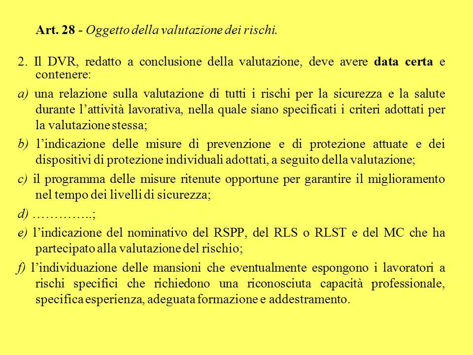 Art. 28 - Oggetto della valutazione dei rischi.