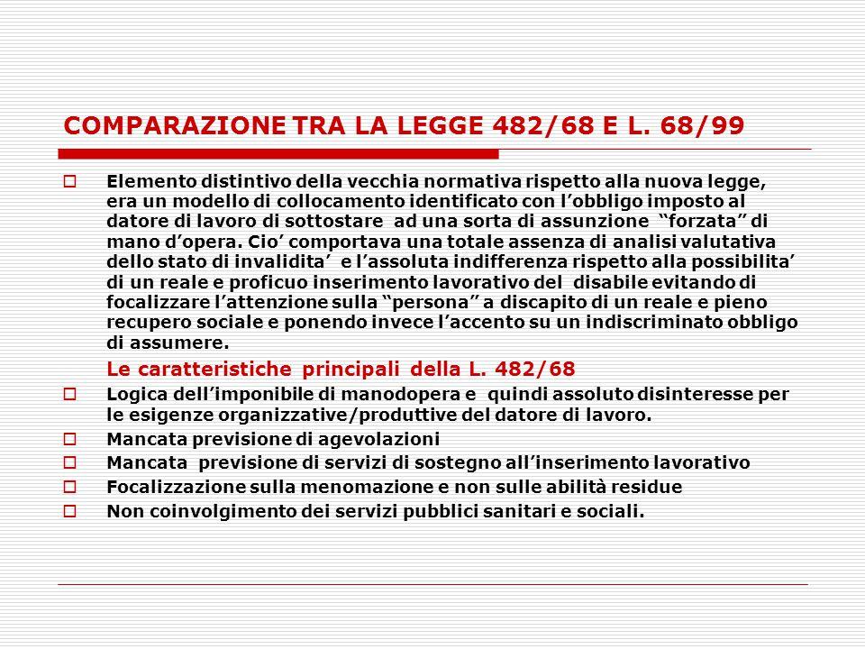 COMPARAZIONE TRA LA LEGGE 482/68 E L. 68/99