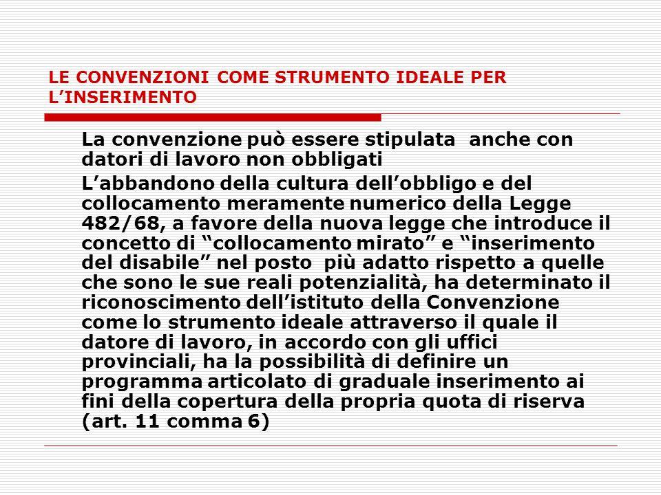 LE CONVENZIONI COME STRUMENTO IDEALE PER L'INSERIMENTO