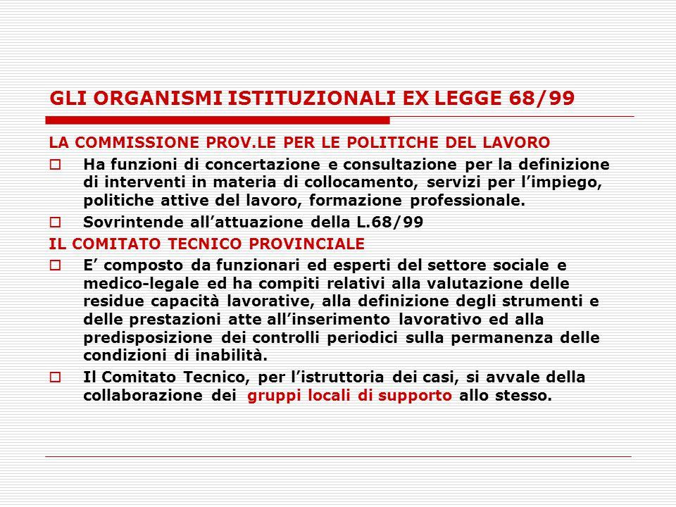GLI ORGANISMI ISTITUZIONALI EX LEGGE 68/99