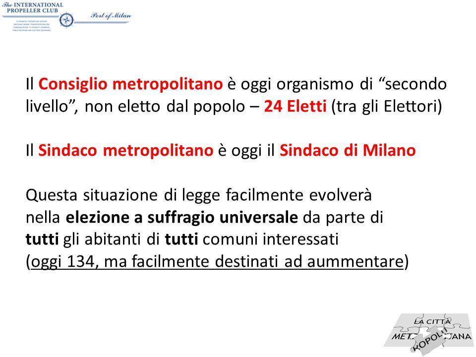 Il Consiglio metropolitano è oggi organismo di secondo livello , non eletto dal popolo – 24 Eletti (tra gli Elettori)