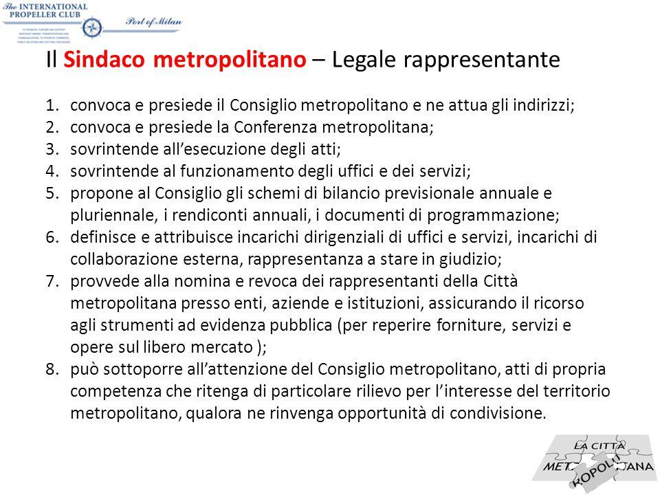 Il Sindaco metropolitano – Legale rappresentante
