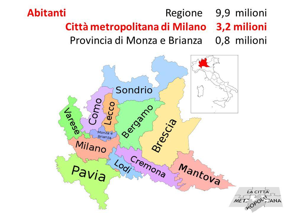 Abitanti Regione 9,9 milioni Città metropolitana di Milano 3,2 milioni Provincia di Monza e Brianza 0,8 milioni