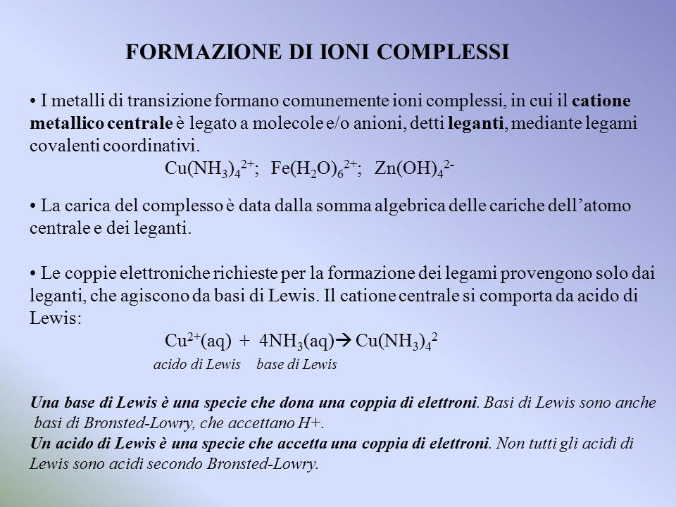 FORMAZIONE DI IONI COMPLESSI