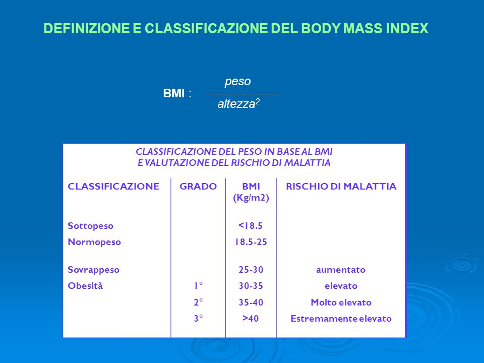 DEFINIZIONE E CLASSIFICAZIONE DEL BODY MASS INDEX