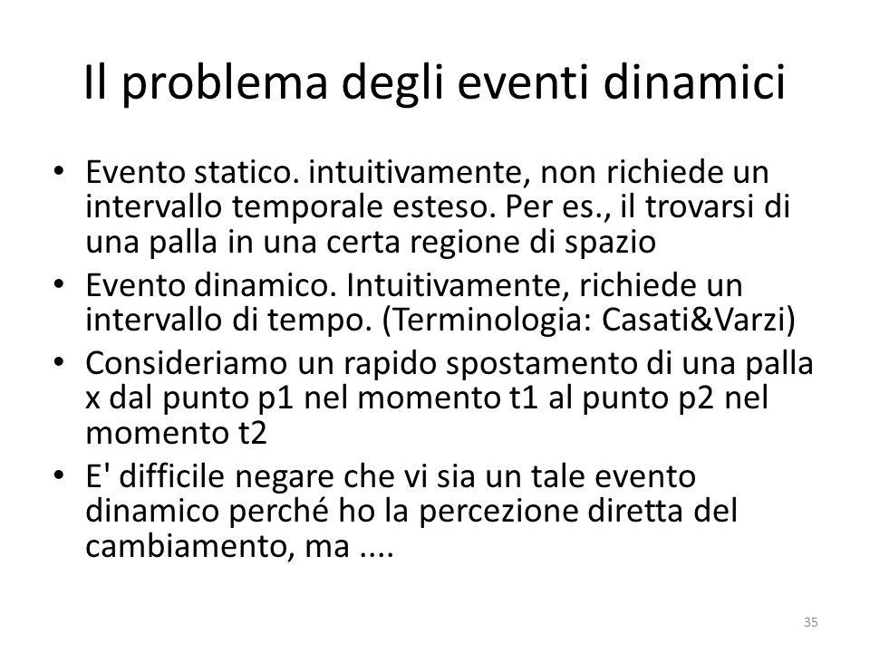 Il problema degli eventi dinamici
