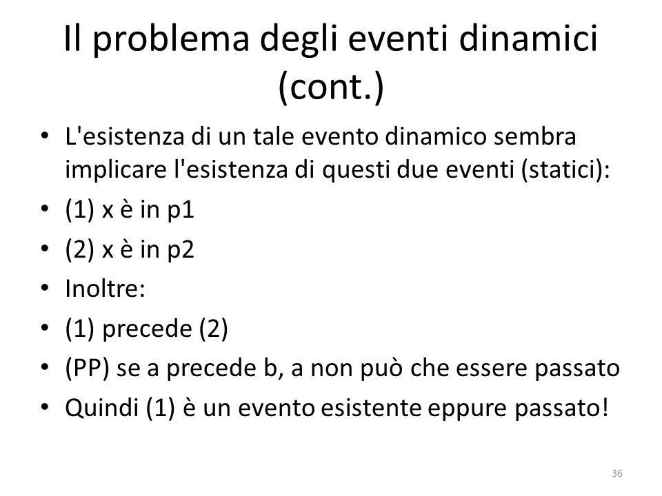 Il problema degli eventi dinamici (cont.)
