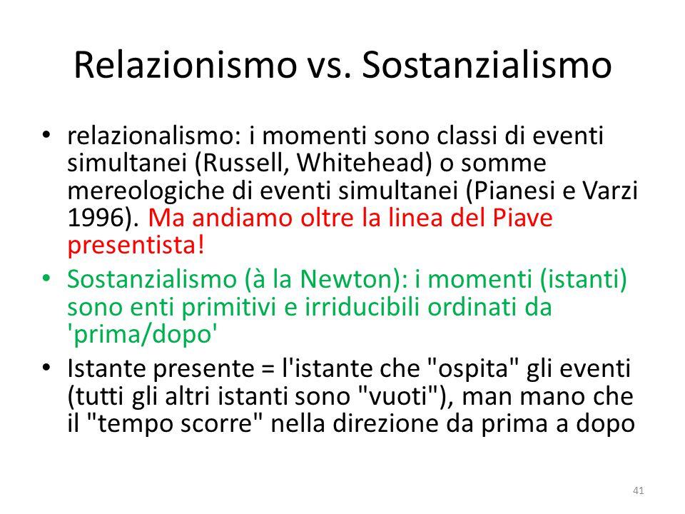 Relazionismo vs. Sostanzialismo