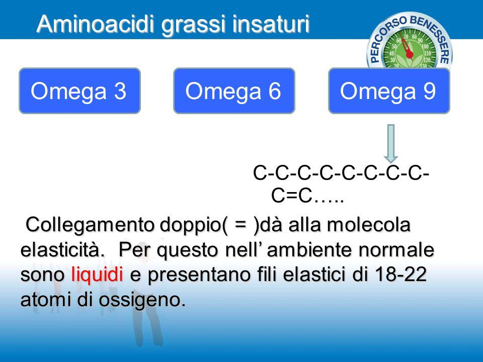 Aminoacidi grassi insaturi