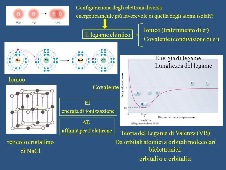 Ionico (traferimento di e-) Covalente (condivisione di e-)
