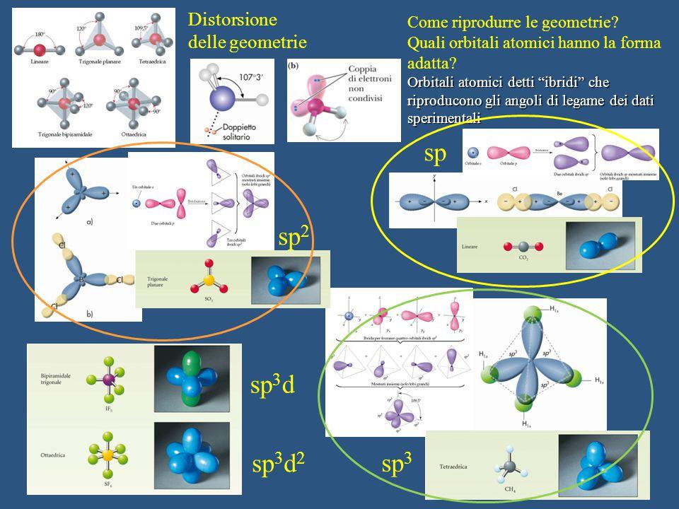 sp sp2 sp3d sp3d2 sp3 Distorsione delle geometrie