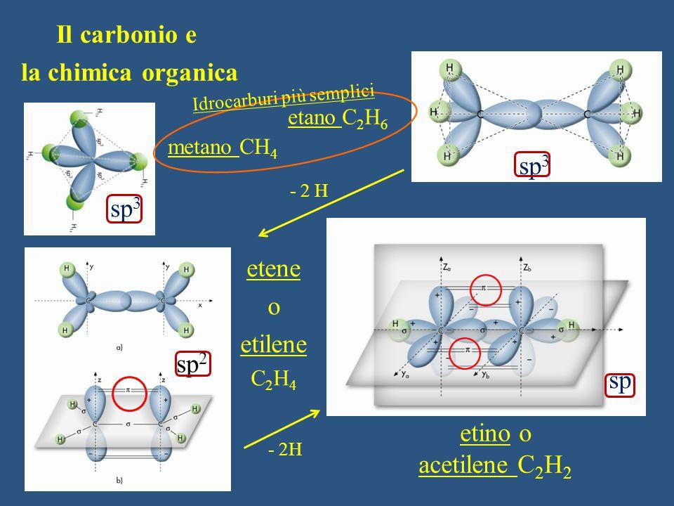 Idrocarburi più semplici