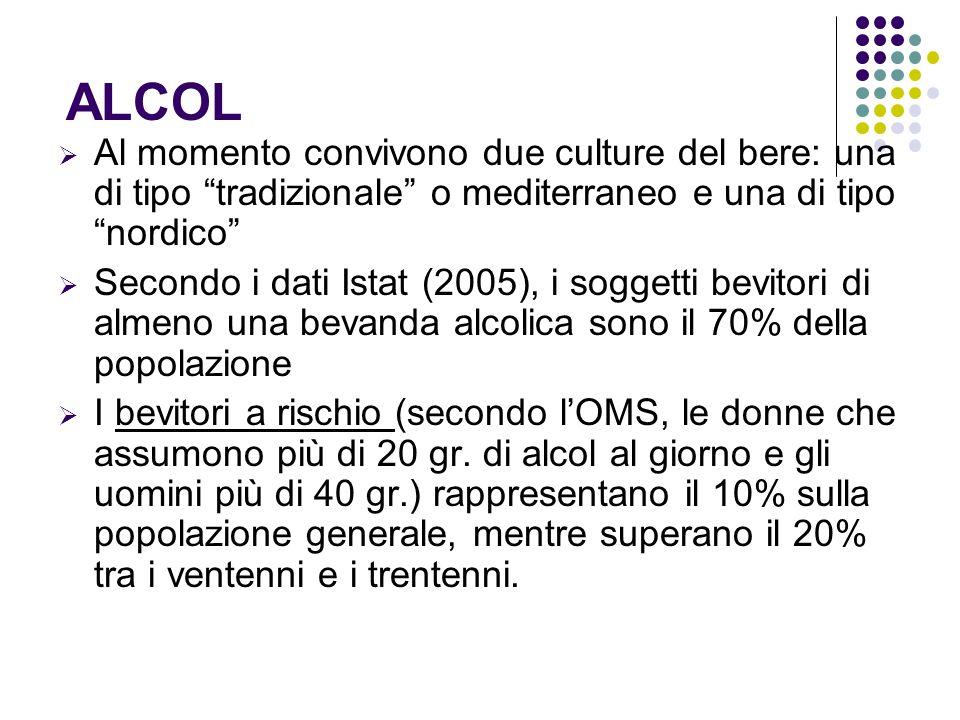 ALCOL Al momento convivono due culture del bere: una di tipo tradizionale o mediterraneo e una di tipo nordico