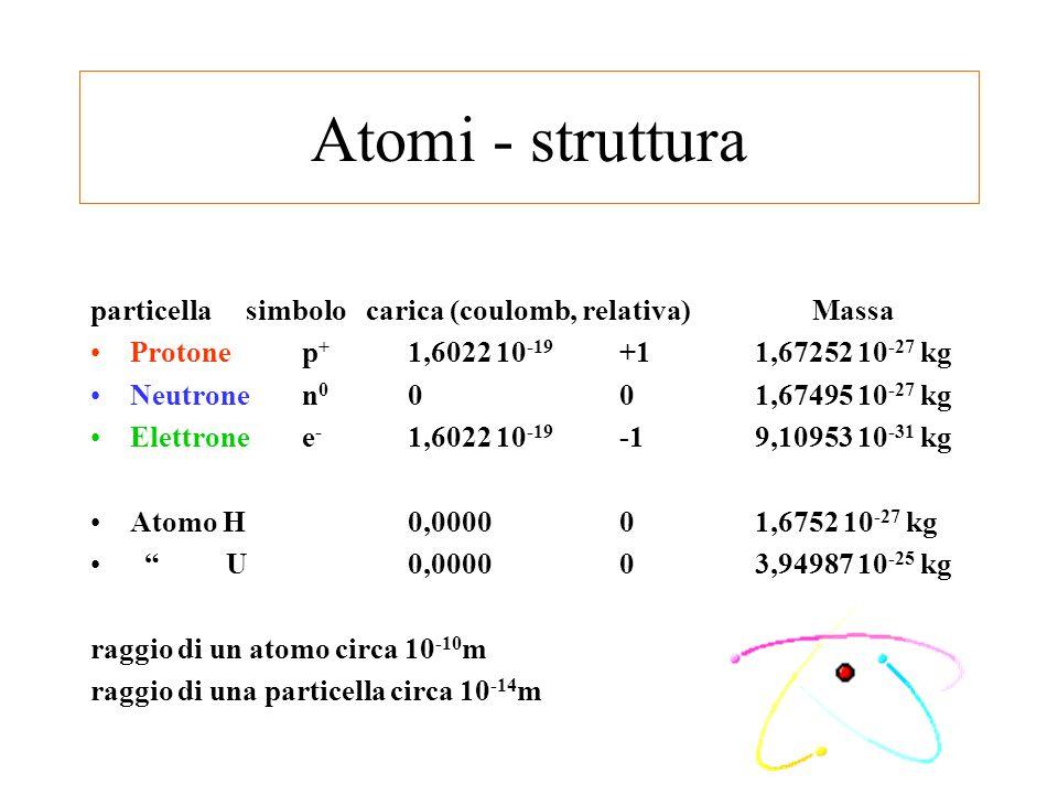 Atomi - struttura particella simbolo carica (coulomb, relativa) Massa