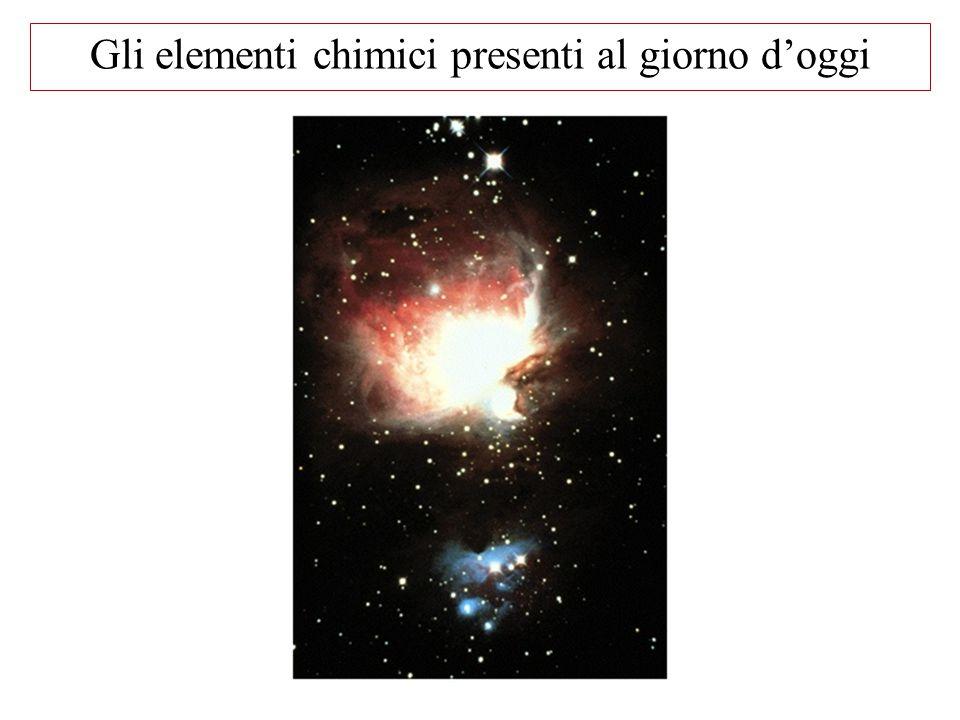 Gli elementi chimici presenti al giorno d'oggi