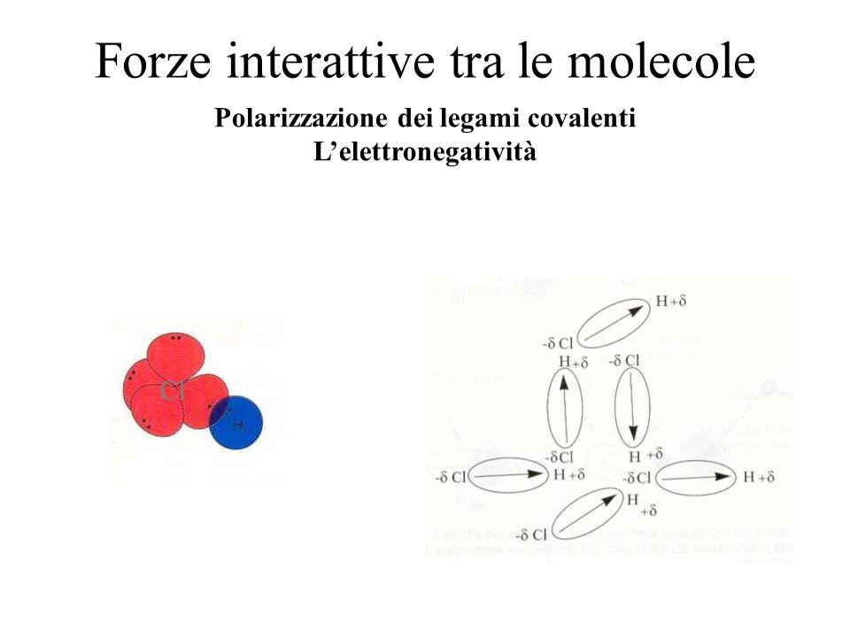 Forze interattive tra le molecole