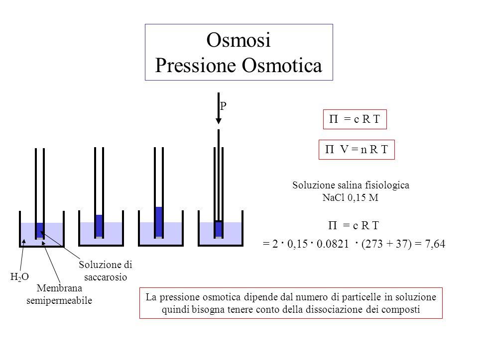 Osmosi Pressione Osmotica P P = c R T P V = n R T P = c R T