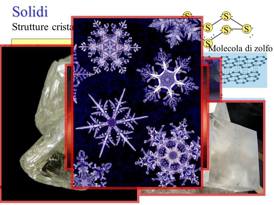 Solidi Strutture cristalline e amorfe